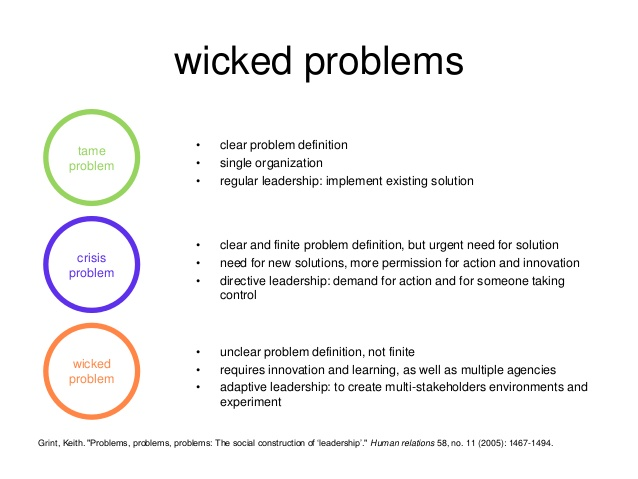 wicked problem Precisely, the pain is caused by working on a special class of problems - wicked problems - with thinking, tools, and methods that are useful only for simpler (tame) problems problem wickedness is a force of fragmentation.